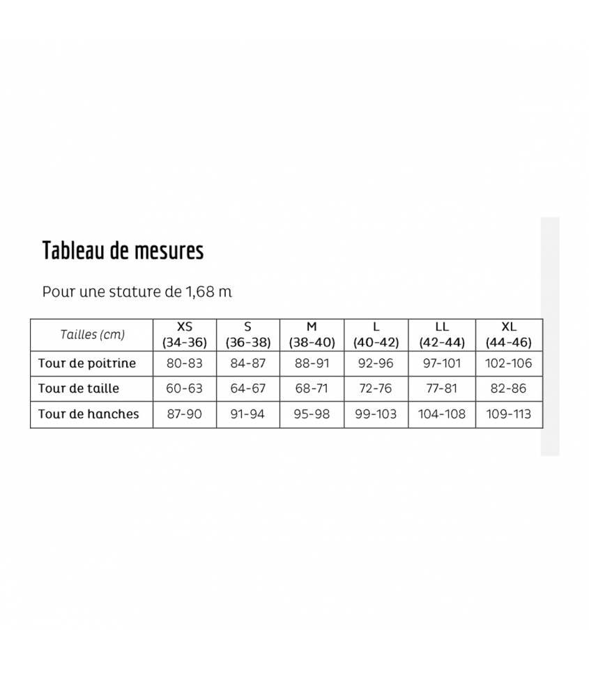 Patron Chemisier Florette PDF